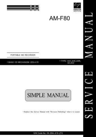 AIWA 09-99A-419-2T2 Service Informat by download #107631