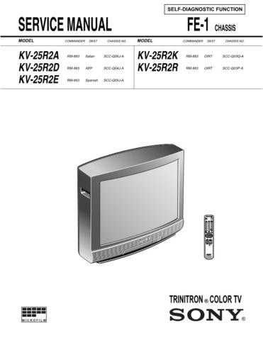 SONY FL-mechanism Technical by download #104935