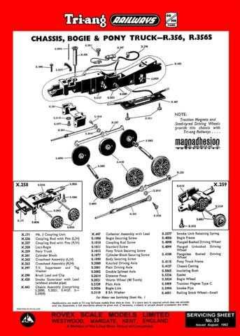 Triang Tri-ang No.033 Chassis by download Mauritron #206233