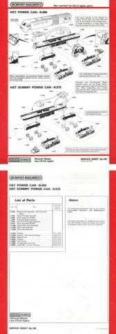 Hornby No.108 HST Power Car Service Sheets by download Mauritron #206827