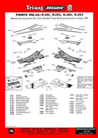 Triang Tri-ang No.013A Points Mk2A R101 R102 R201 R202 Service Sheets by downlo