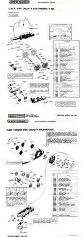 Hornby No.136 4-4-0 GWR County Loco Service Sheets by download Mauritron #20686