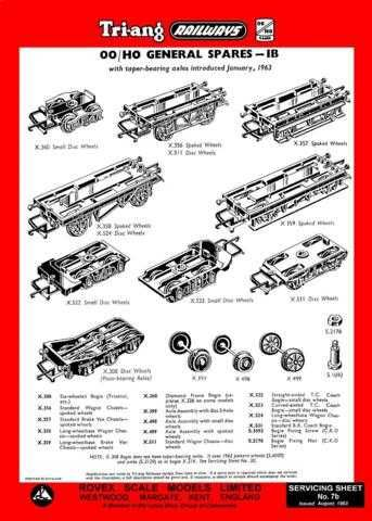 Triang Tri-ang No.007B General Spares 1B Service Sheets by download Mauritron #