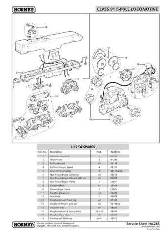 Hornby No.285 Class 91 - 5 Pole Service Sheets by download Mauritron #207068