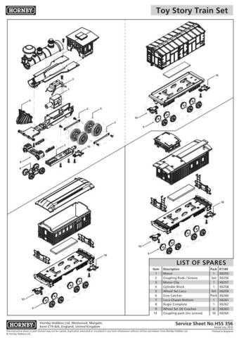Hornby No.356 Toy Story Train Set Service Sheets by download Mauritron #207145