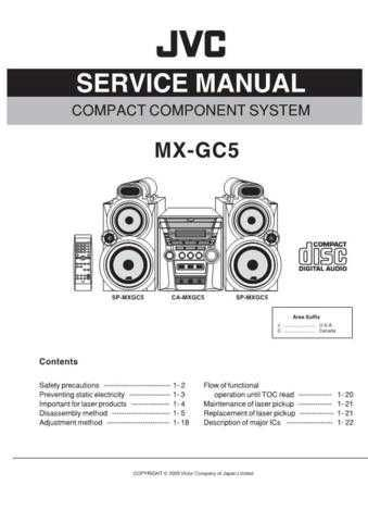 JVC MX-GC5J Service Manual Schematic Circuit. by download Mauritron #271954