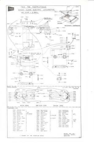 Trix E3000 Class - 2 Rail Service Sheets by download Mauritron #206284