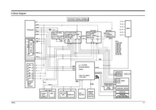 V221EF um Technical Information by download #116272