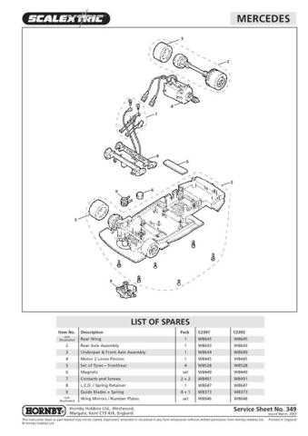 Scalextrix No.349 Mercedes Service Sheets by download Mauritron #206467