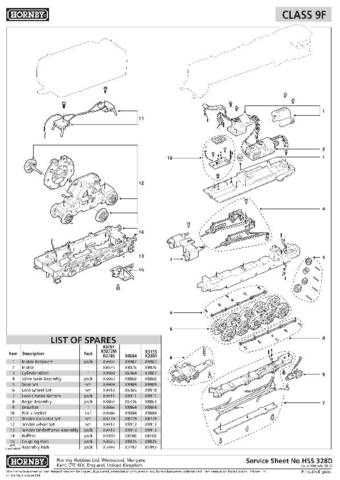 Hornby No.328D Class 9F Service Sheets by download Mauritron #207118