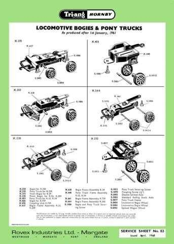Triang Tri-ang No.053 Loco Bogies and Pony Trucks Service Sheets by download Ma