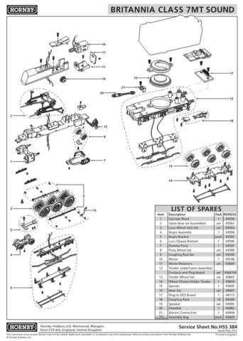 Hornby No.384 Britannia Class 7MT (Sound) Service Sheets by download Mauritron