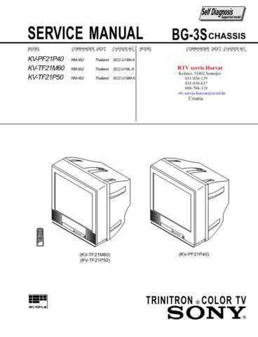 SONY KVPF21P40 KVTF21M60 KVTF21P50 CHASSIS BG3S Technical Info by download #104