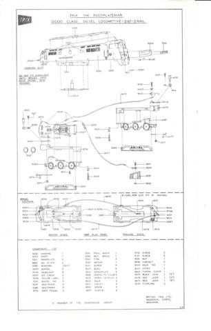 Trix D1000 Class - 2 Rail Service Sheets by download Mauritron #206283