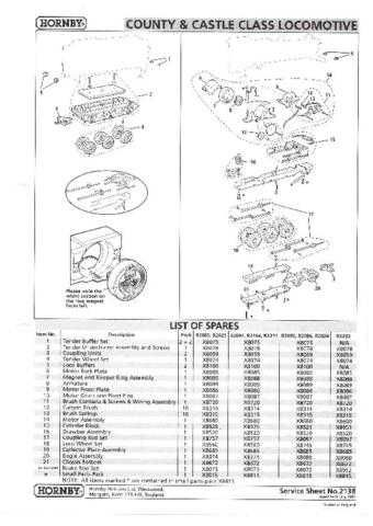 Hornby No.213B County And Castle Class Service Sheets by download Mauritron #20