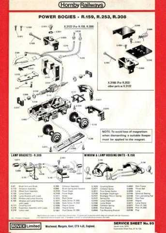 Hornby No.095 Power Bogies Service Sheets by download Mauritron #206817