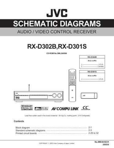 JVC RX-D302B Service Manual by download Mauritron #272312