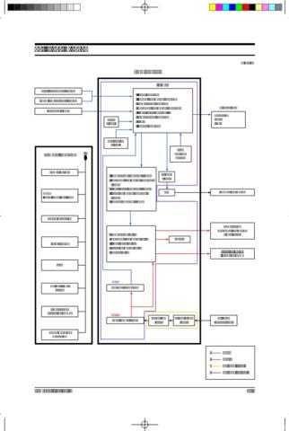 20080118190238703 BLOCK DIAGRAM 2 Manual by download Mauritron #302692
