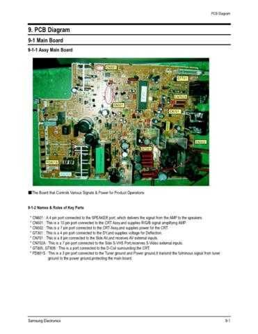 20080627161632203 KS7C-P-PCB-9 Manual by download Mauritron #303050