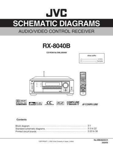 JVC PMB266SCH Service Manual by download Mauritron #278098