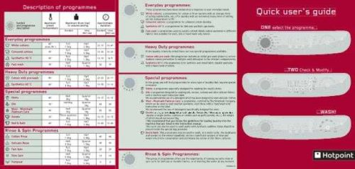 Hotpoint 19505635100-QuickGuideLED7p5kgHot Point EN Laundry Operating Guide by downlo