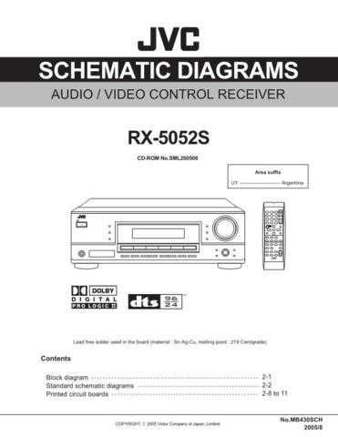 JVC RX-5052S-18 Service Manual by download Mauritron #276472