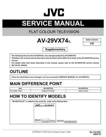JVC YA102C Service Manual by download Mauritron #278768