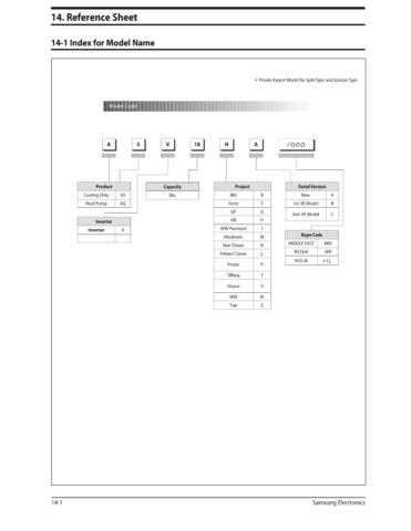 20080429135211953 REF INFO Manual by download Mauritron #302783