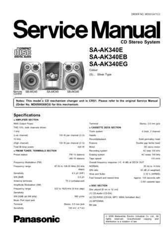 Panasonic SA-AK240EG Manual by download Mauritron #301660