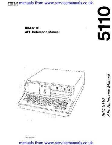 IBM SA21-9303-0_APLrefMan_Dec77 Technical Manual by download Mauritron #306071