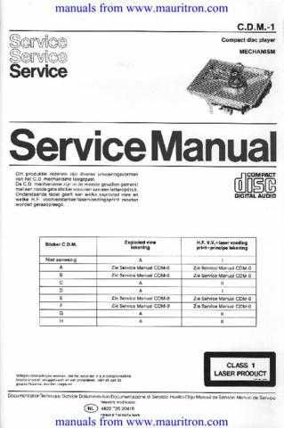Philips CDM1 Service Manual in Dutch by download Mauritron #306176