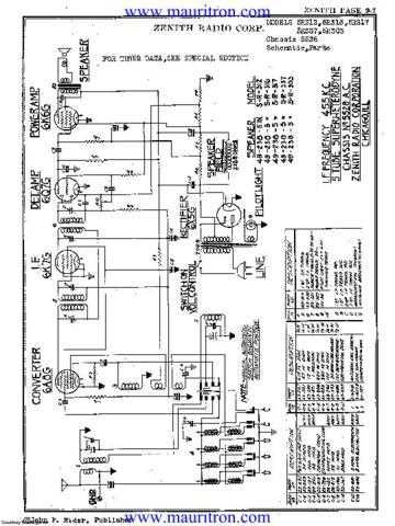 Zenith 5R303 Wireless Schematics by download Mauritron #325206