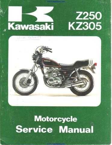 Kawazaki Z250 Manual by download Mauritron #312163
