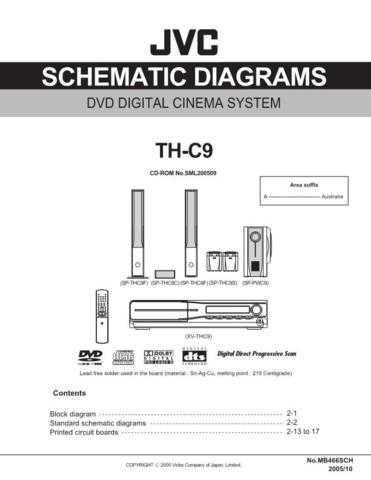 JVC TH-C9-14 Service Manual by download Mauritron #283830