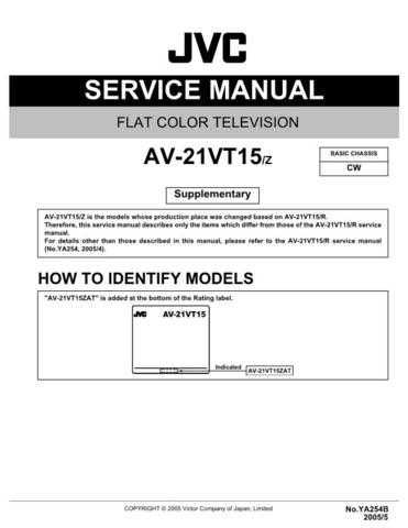 JVC AV-21MS30N=--=-=-=- Service Manual by download Mauritron #279642