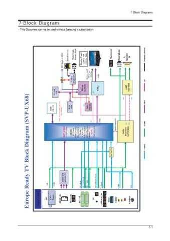 Block Diagram by download Mauritron #306869