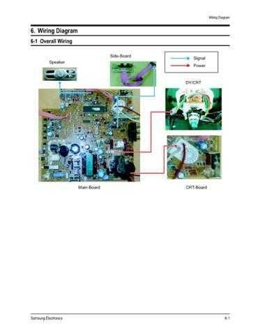 20080829112533109 KSBG FULLMONTY-P-6-WIRING Manual by download Mauritron #303233