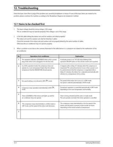 20080118190238703 TROUBLESHOOTING 2 Manual by download Mauritron #302713