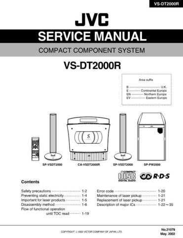 JVC VS-DT2000R Service Manual by download Mauritron #284528
