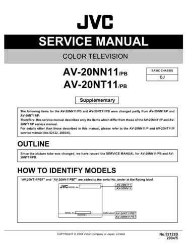JVC AV-20NT11 Service Manual by download Mauritron #279527