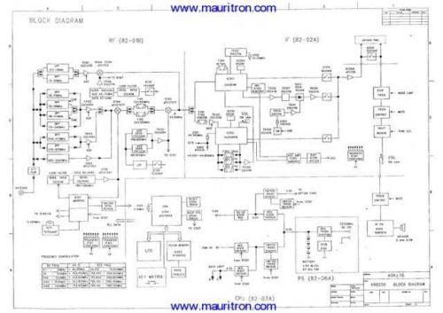 AOR AR8200 Scanner Circuits Schematics (2) by download Mauritron #306727
