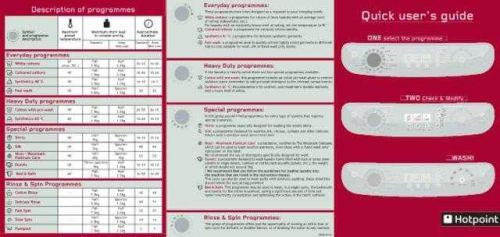 Hotpoint 19505640300-QuickGuideDIGIT7p5kgHot Point EN Laundry Operating Guide by down