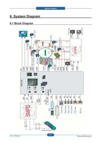 20080519105103812 06-SYSTEM DIAGRAM Manual by download Mauritron #302853