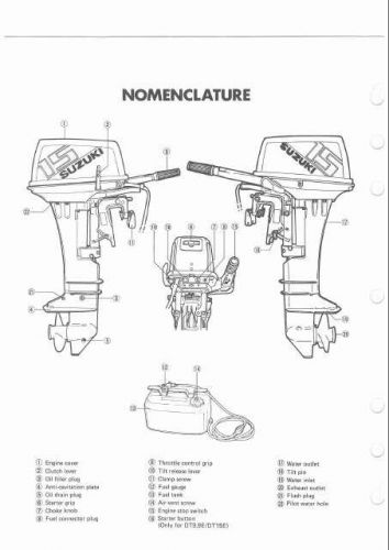 Suzuki DT9 9 DT9 9K DT15 DT15K DT15C Outboard Motor Service Repair Manual CD