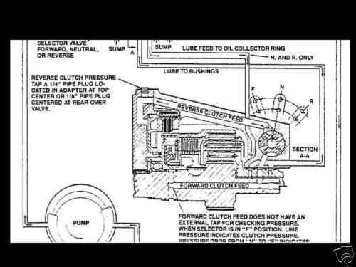 VELVET DRIVE 71c 72c BOAT MARINE TRANSMISSION MANUAL Hydraulic Direct Drive 71 C