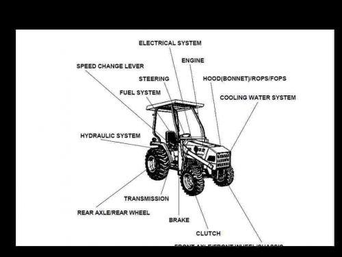 KUBOTA L35 L 35 D COMPLETE PARTS MANUALs 315pg for L35D Diesel Tractor Service