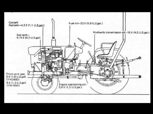 YANMAR YM195 YM195D YM240 YM240D OPERATION PARTS MANUAL w/ Tractor Service Info