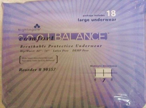 """Cool Balance Protective Underwear Lg w 44"""" Hips 54"""" Don't Pee Your Pants !"""
