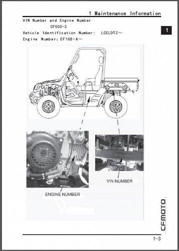 CFMoto Rancher 500 ( CF500-3 ) UTV Service Manual on a CD
