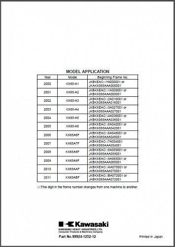 2000-2011 Kawasaki KX65 Service Manual on a CD